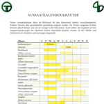 Aussaatkalender Kräuter